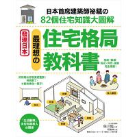 【预订】最理想的住宅格局教科书 港台原版室内居家布局设计 港台原版