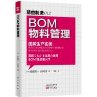 精益制造012:BOM物料管理